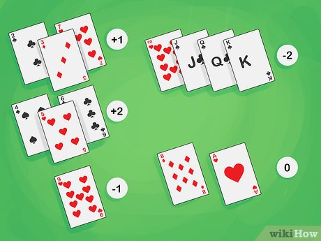Blackjack counting cards casinoCruise 594163
