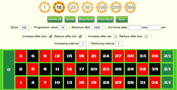Free roulette 310865